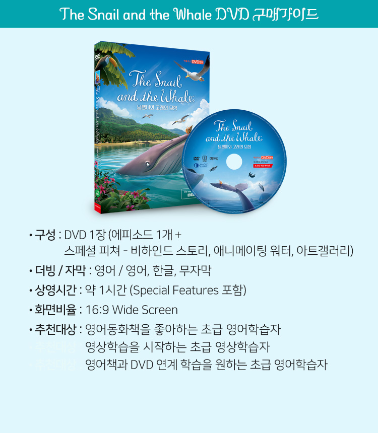The Snail and the Whale DVD 구매 가이드